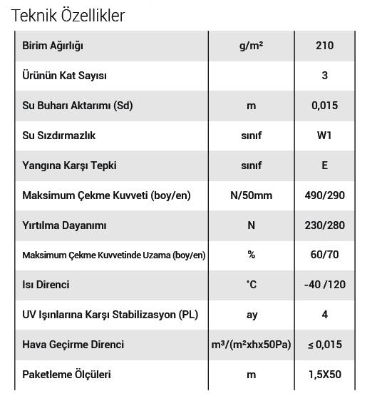 climateq-focus-210-buhar-dengeleyici