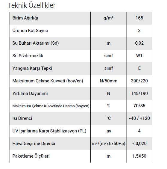climateq-pro165-cati-ve-cephe-sistemleri